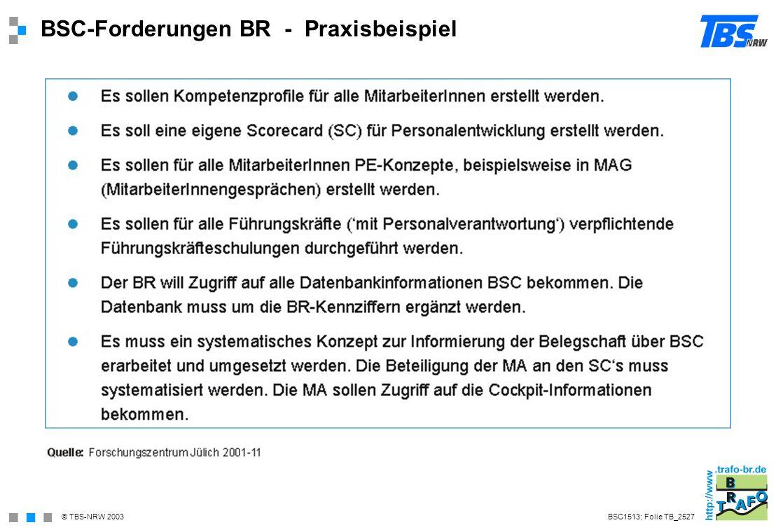 BSC-Forderungen BR - Praxisbeispiel