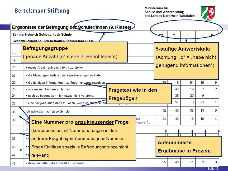 """5-stufige Antwortskala (Achtung: """"o = """"habe nicht genügend Informationen )"""
