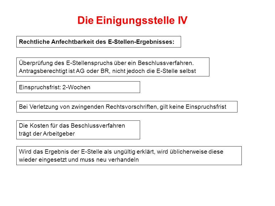 Die Einigungsstelle IV