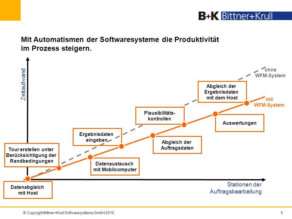 Mit Automatismen der Softwaresysteme die Produktivität im Prozess steigern.