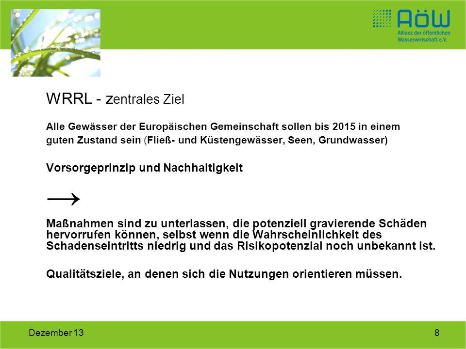 → WRRL - zentrales Ziel Vorsorgeprinzip und Nachhaltigkeit