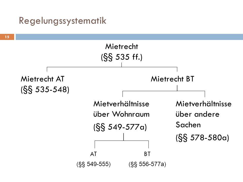 Regelungssystematik Mietrecht (§§ 535 ff.) Mietrecht AT (§§ 535-548)