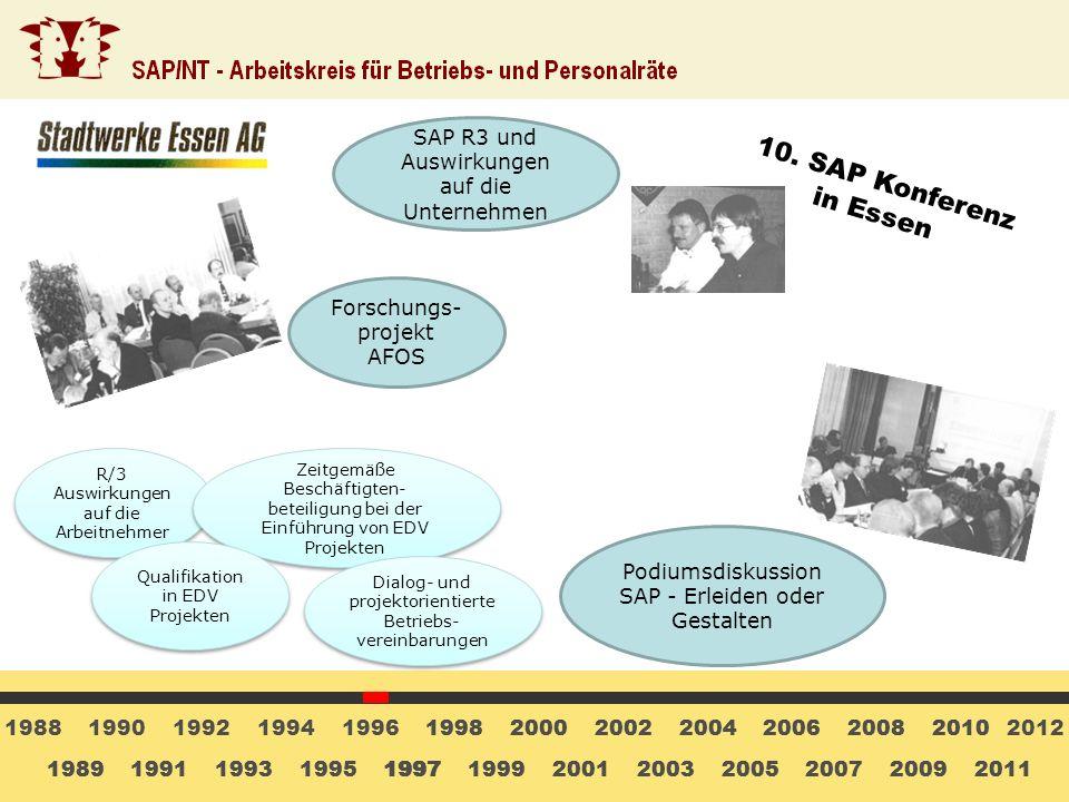10. SAP Konferenz in Essen SAP R3 und Auswirkungen auf die Unternehmen