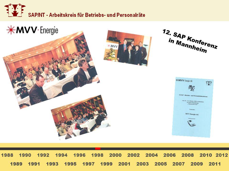 12. SAP Konferenz in Mannheim 1988 1990 1992 1994 1996 1998 2000 2000