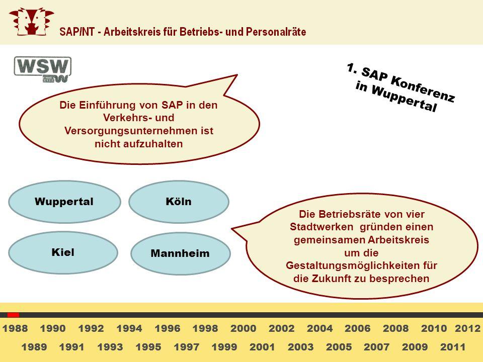 1. SAP Konferenz in Wuppertal