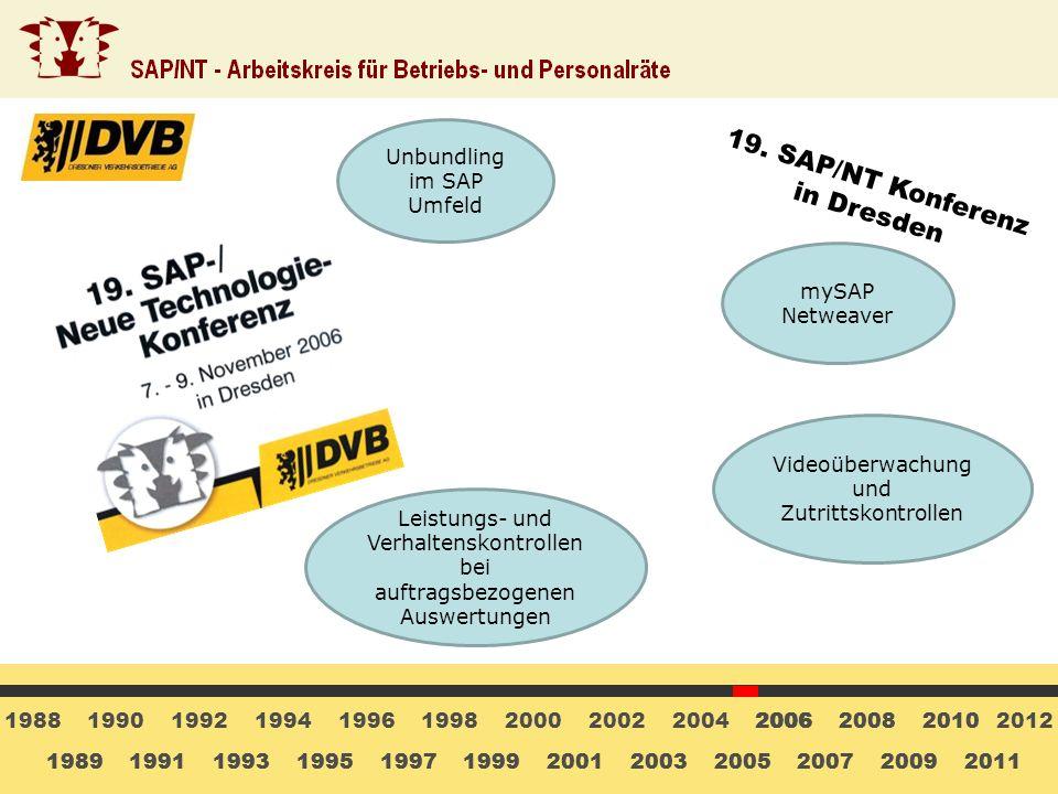 19. SAP/NT Konferenz in Dresden Unbundling im SAP Umfeld mySAP