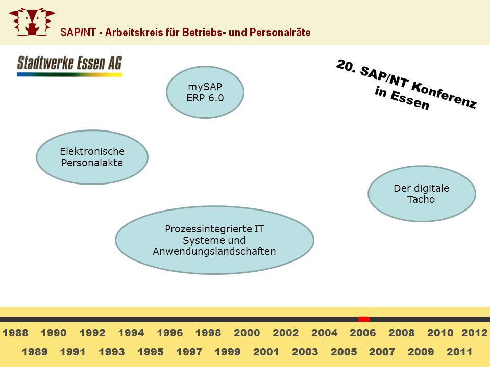 20. SAP/NT Konferenz in Essen mySAP ERP 6.0 Elektronische Personalakte