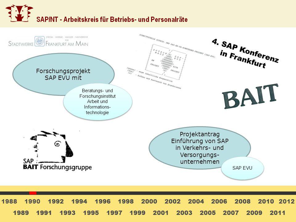 4. SAP Konferenz in Frankfurt Forschungsprojekt SAP EVU mit