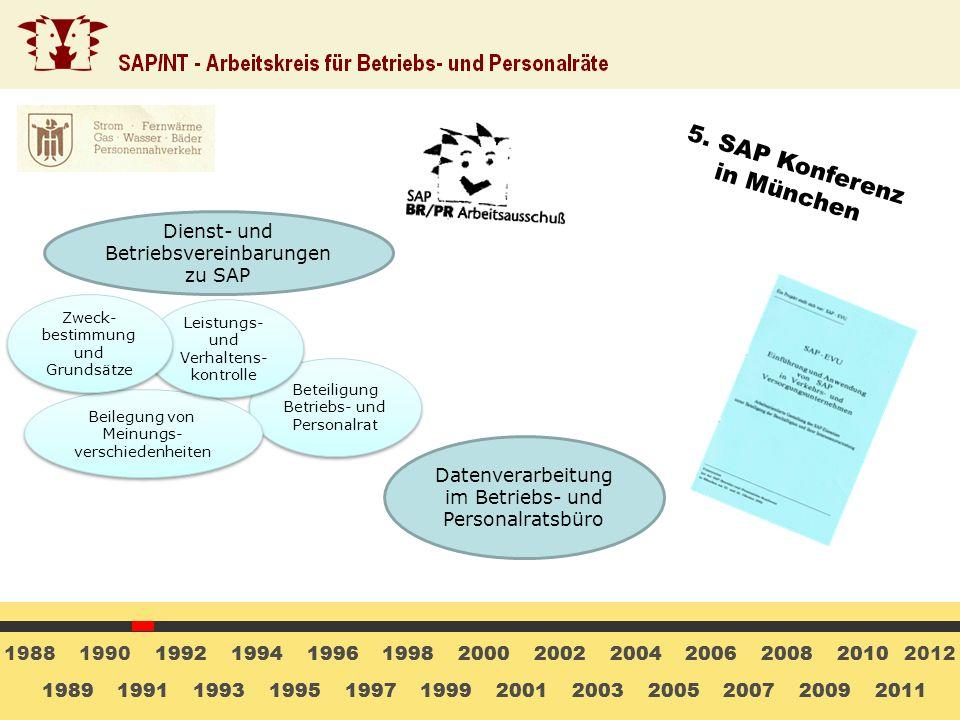 5. SAP Konferenz in München Dienst- und Betriebsvereinbarungen zu SAP