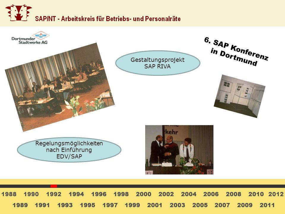 6. SAP Konferenz in Dortmund Gestaltungsprojekt SAP RIVA