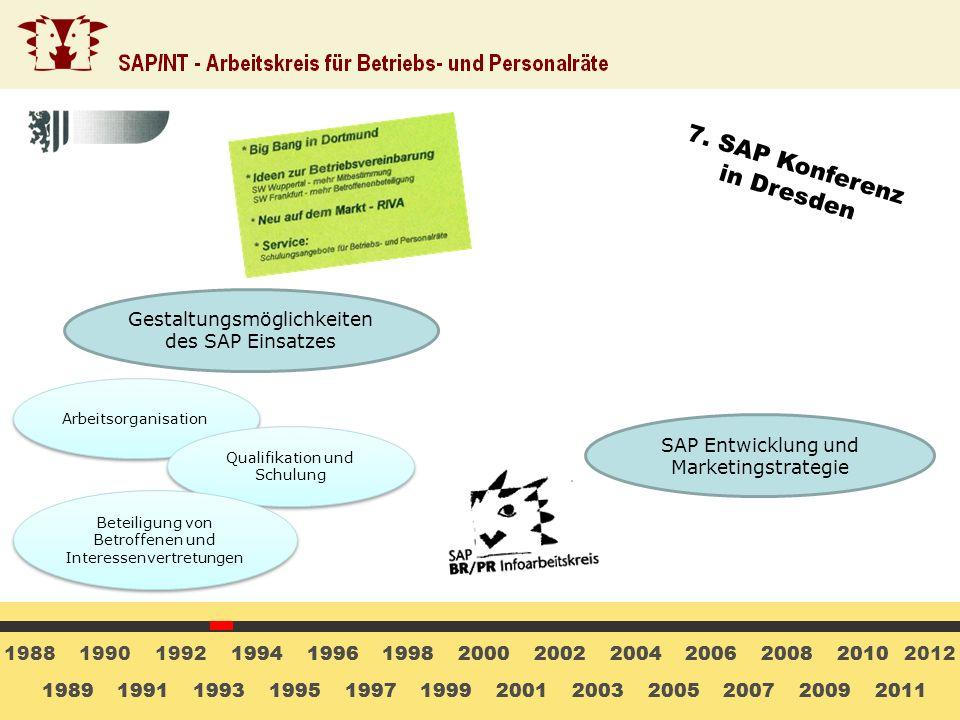 7. SAP Konferenz in Dresden Gestaltungsmöglichkeiten des SAP Einsatzes