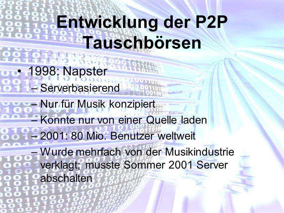 Entwicklung der P2P Tauschbörsen