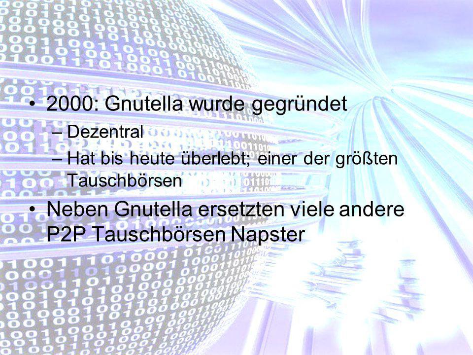 2000: Gnutella wurde gegründet
