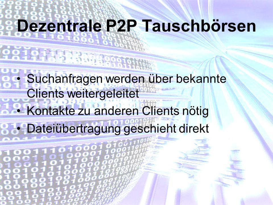 Dezentrale P2P Tauschbörsen
