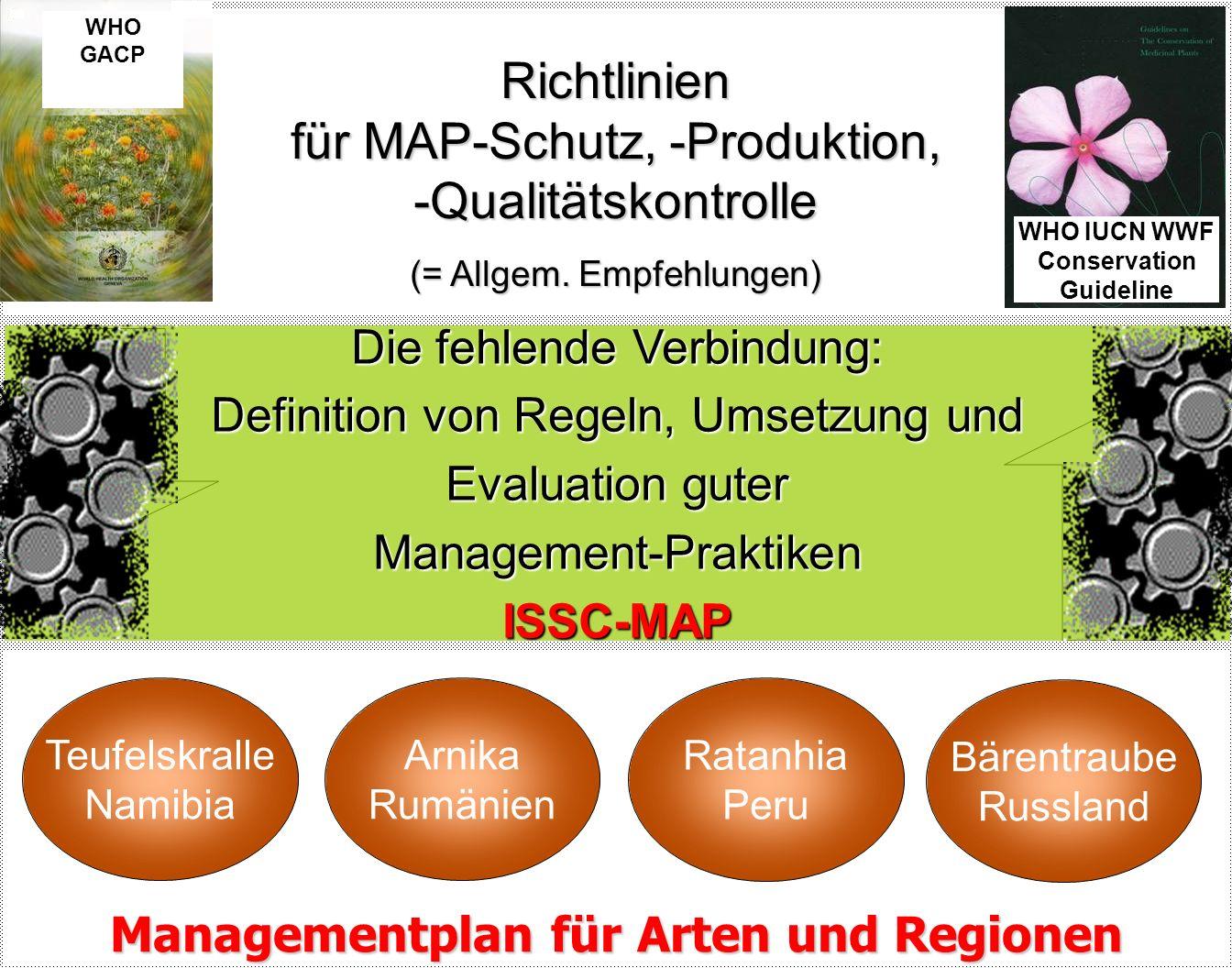Managementplan für Arten und Regionen