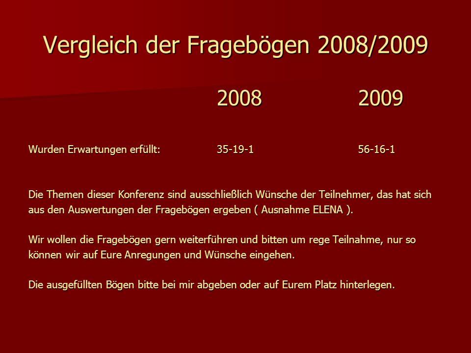 Vergleich der Fragebögen 2008/2009