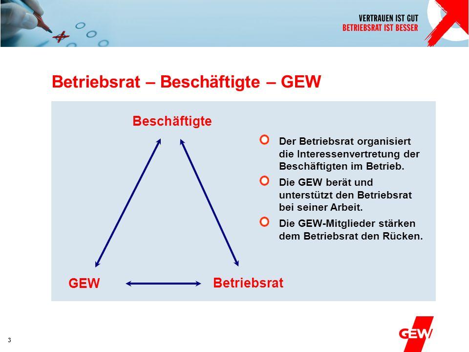 Betriebsrat – Beschäftigte – GEW