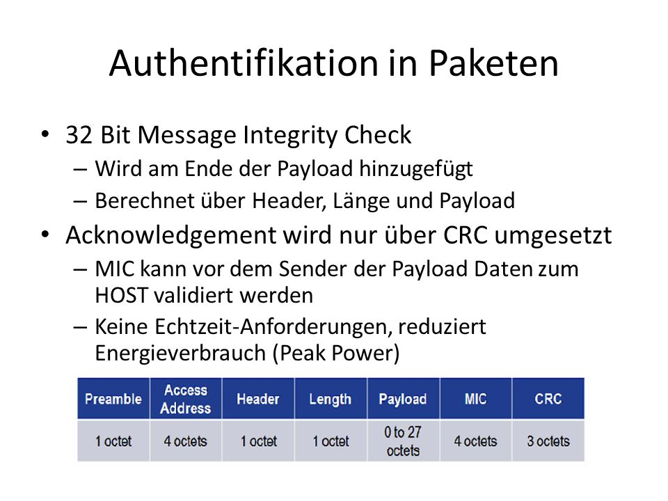 Authentifikation in Paketen