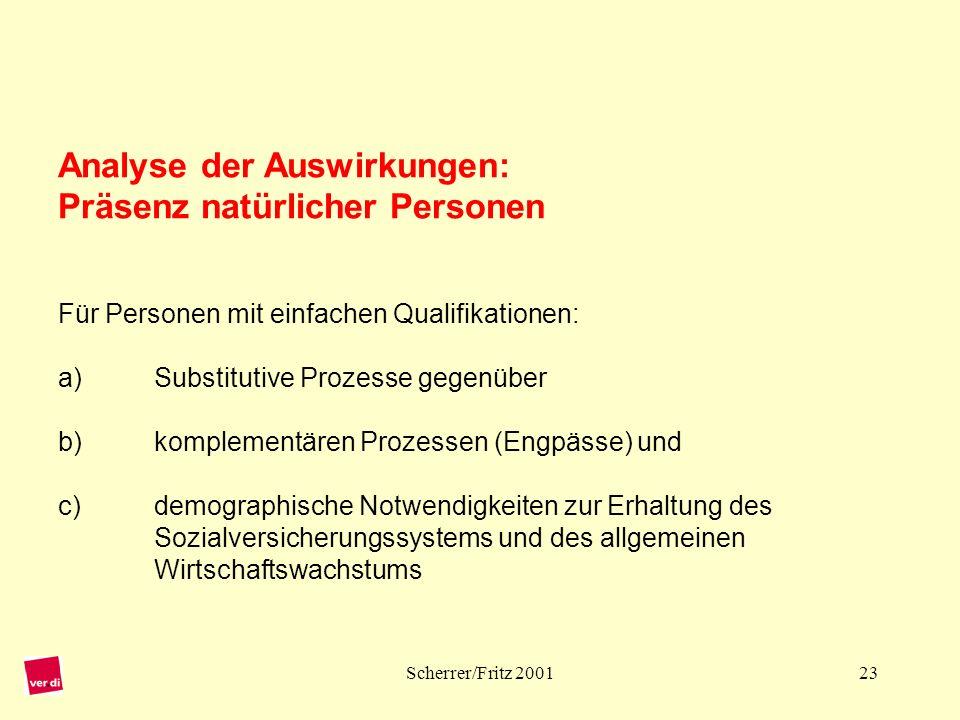 Analyse der Auswirkungen: Präsenz natürlicher Personen Für Personen mit einfachen Qualifikationen: a) Substitutive Prozesse gegenüber b) komplementären Prozessen (Engpässe) und c) demographische Notwendigkeiten zur Erhaltung des Sozialversicherungssystems und des allgemeinen Wirtschaftswachstums