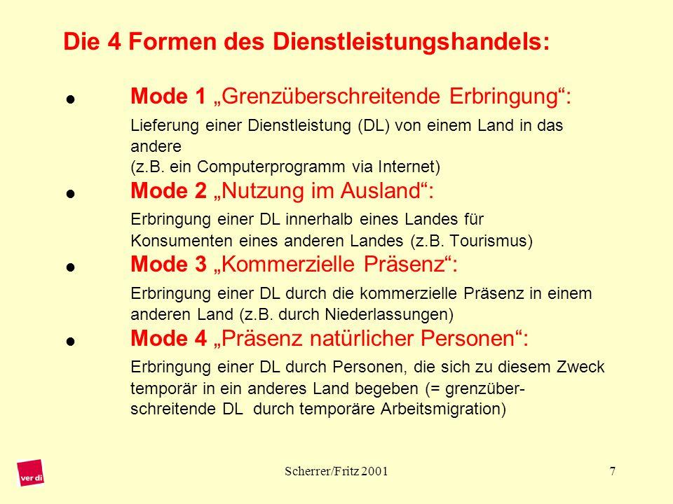 Die 4 Formen des Dienstleistungshandels: 