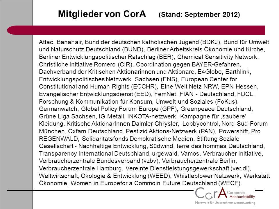 Mitglieder von CorA (Stand: September 2012)