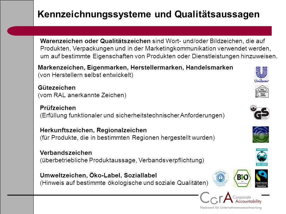 Kennzeichnungssysteme und Qualitätsaussagen