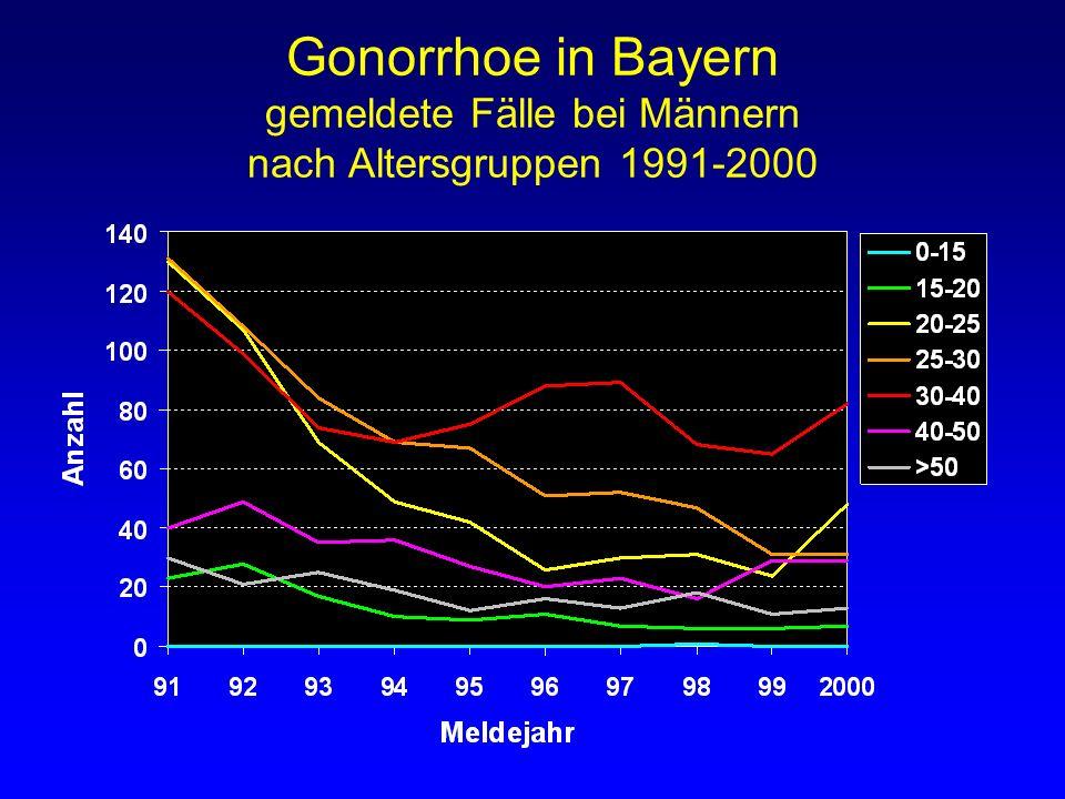 Gonorrhoe in Bayern gemeldete Fälle bei Männern nach Altersgruppen 1991-2000