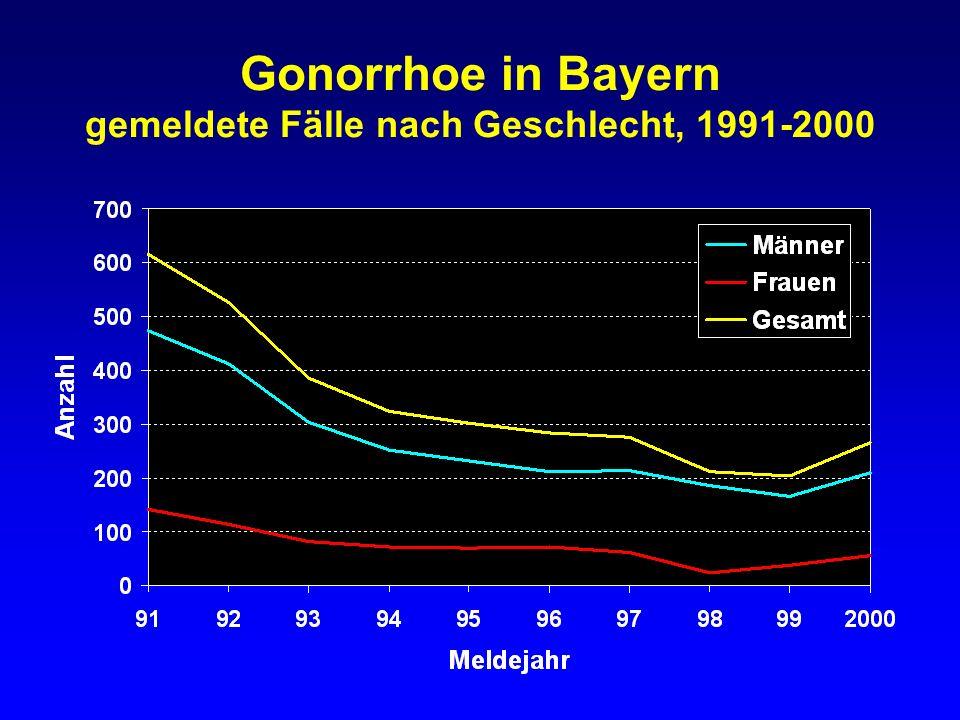 Gonorrhoe in Bayern gemeldete Fälle nach Geschlecht, 1991-2000
