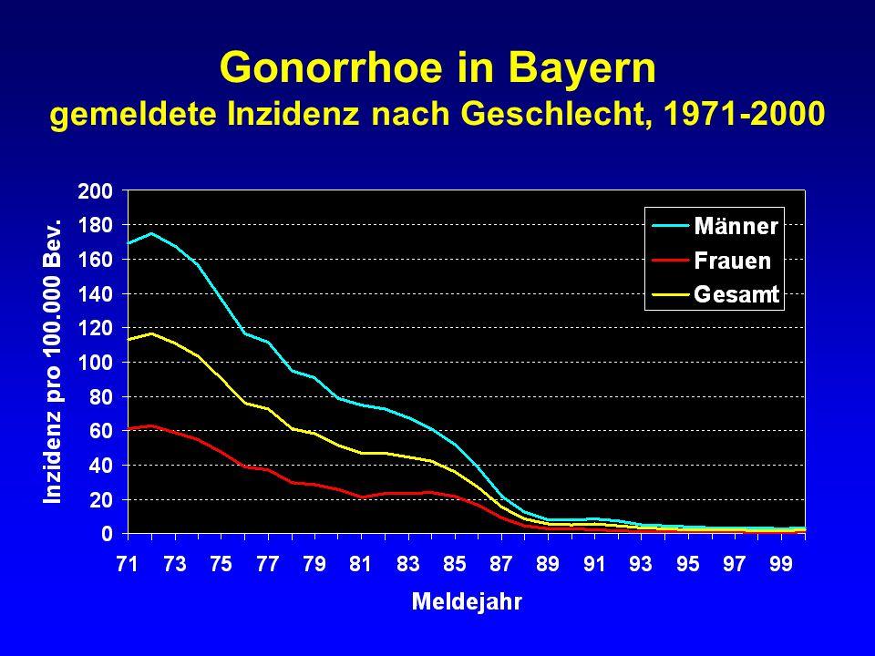 Gonorrhoe in Bayern gemeldete Inzidenz nach Geschlecht, 1971-2000