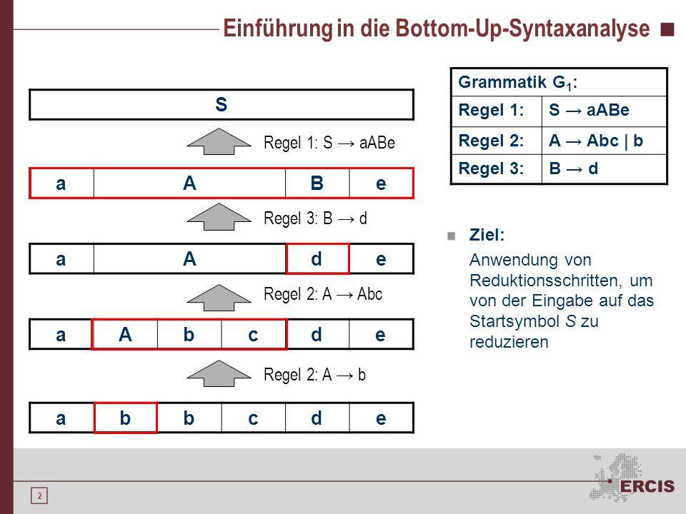 Einführung in die Bottom-Up-Syntaxanalyse