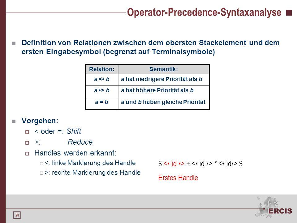 Operator-Precedence-Syntaxanalyse