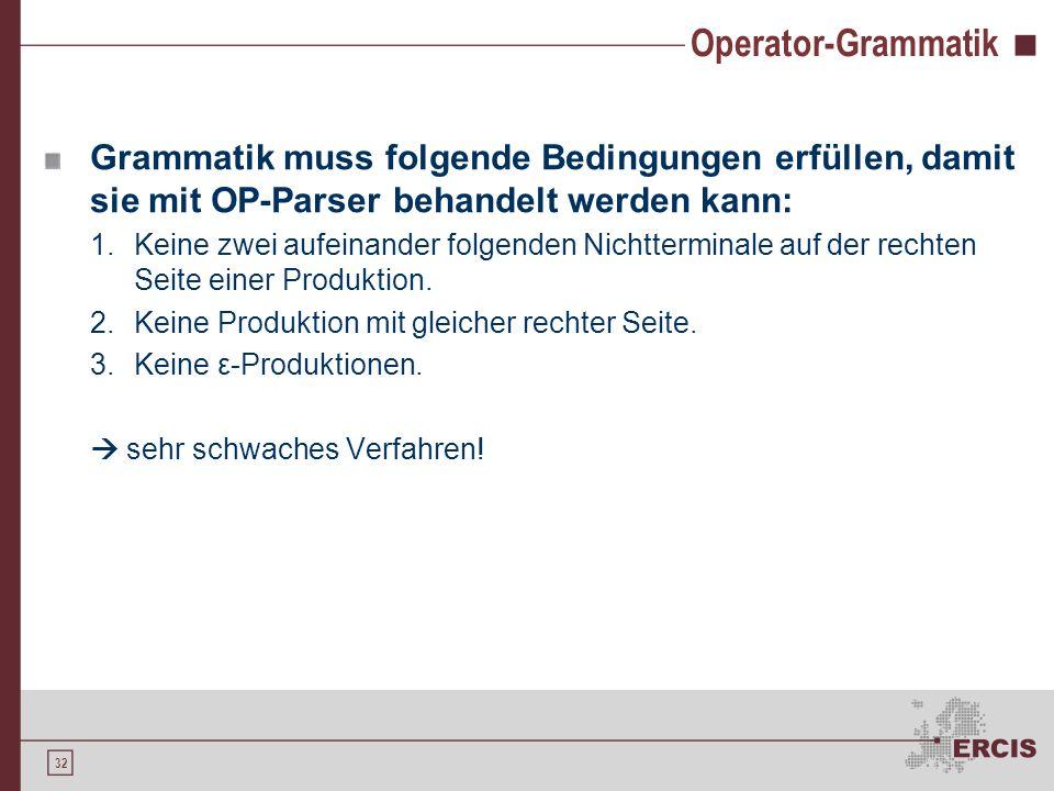 Operator-Grammatik Grammatik muss folgende Bedingungen erfüllen, damit sie mit OP-Parser behandelt werden kann: