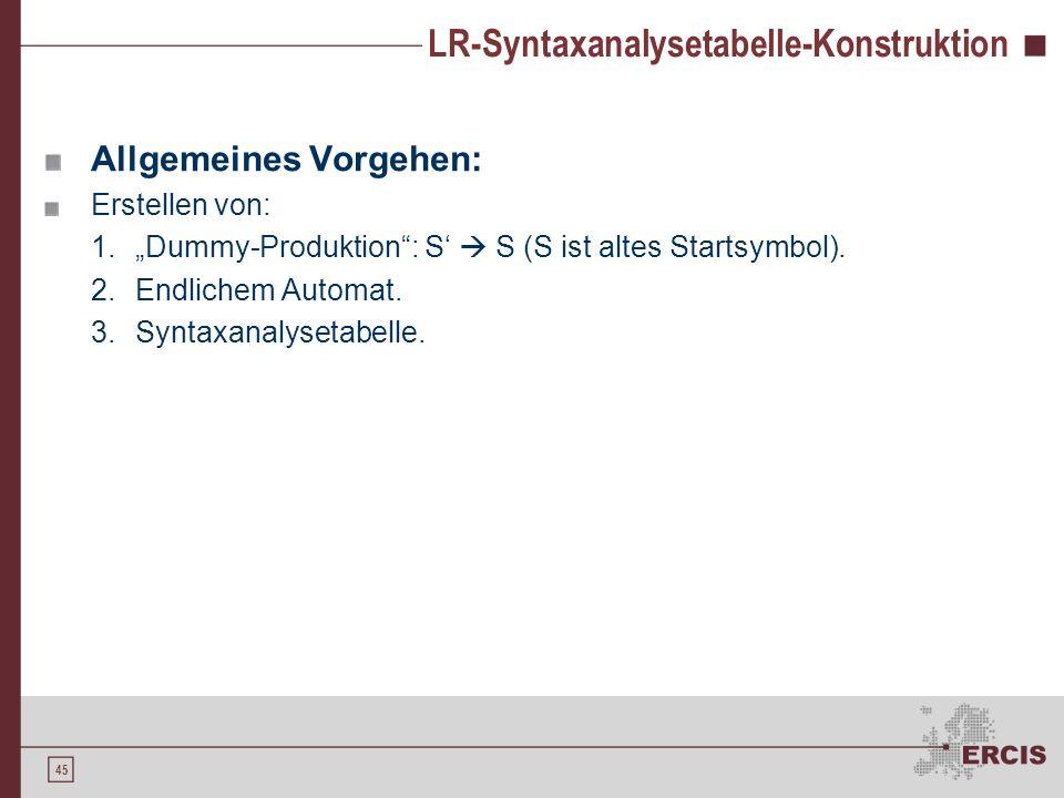 LR-Syntaxanalysetabelle-Konstruktion