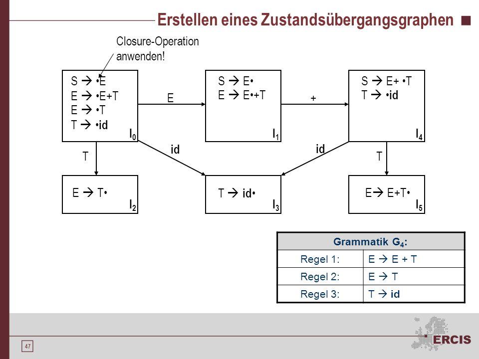 Erstellen eines Zustandsübergangsgraphen