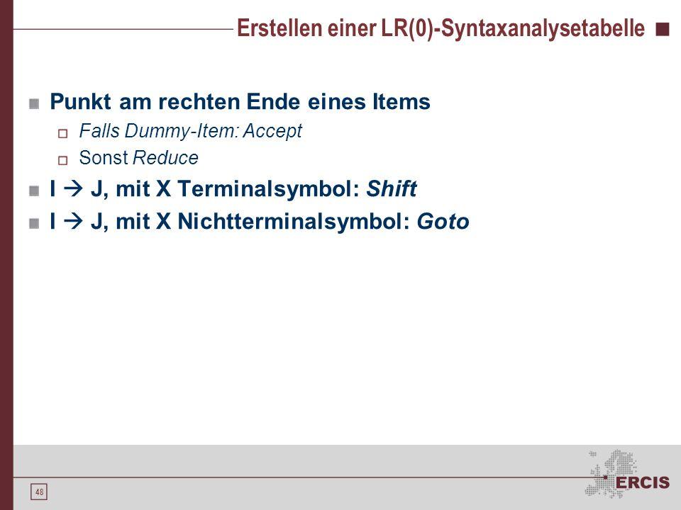 Erstellen einer LR(0)-Syntaxanalysetabelle