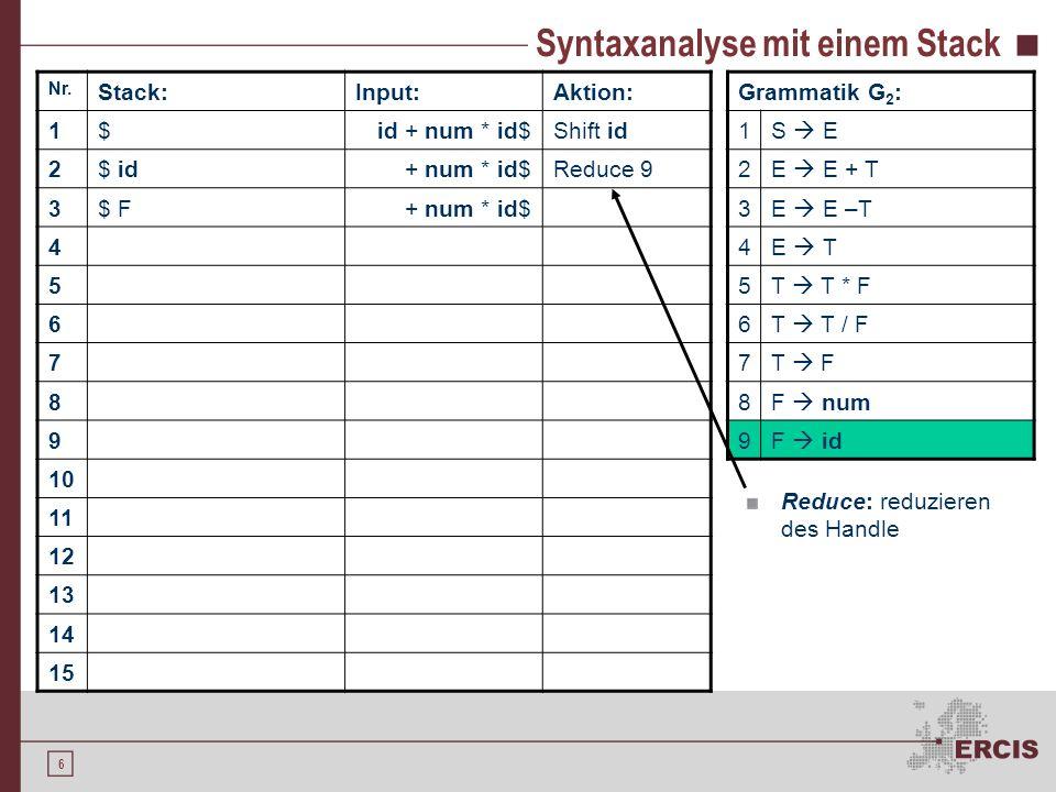 Syntaxanalyse mit einem Stack