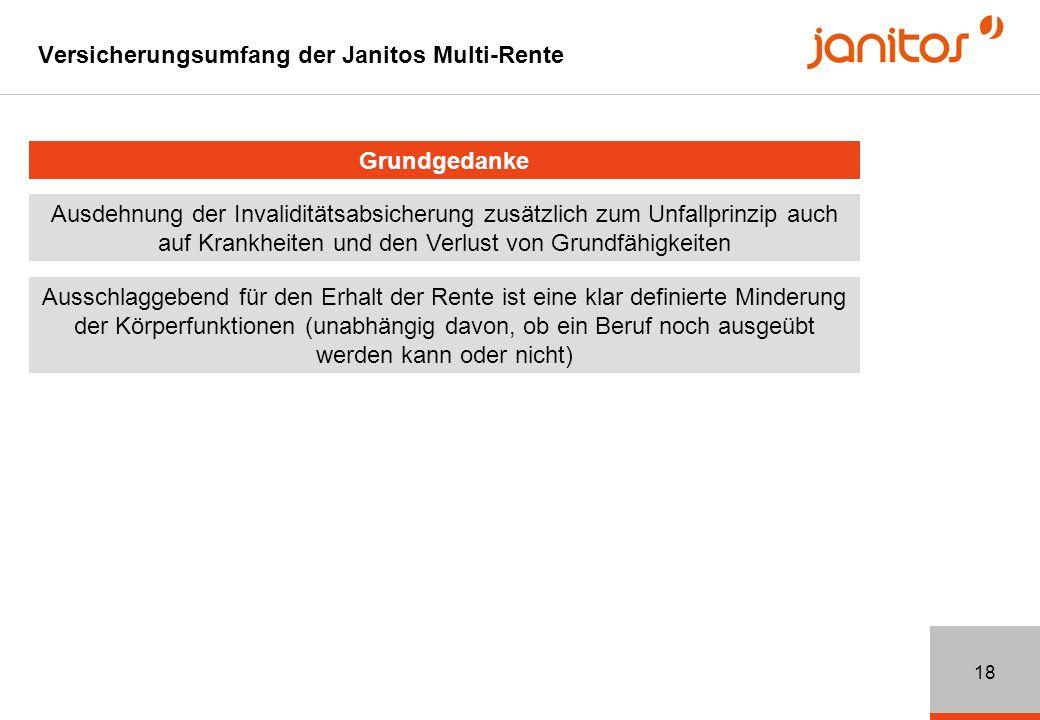 Versicherungsumfang der Janitos Multi-Rente