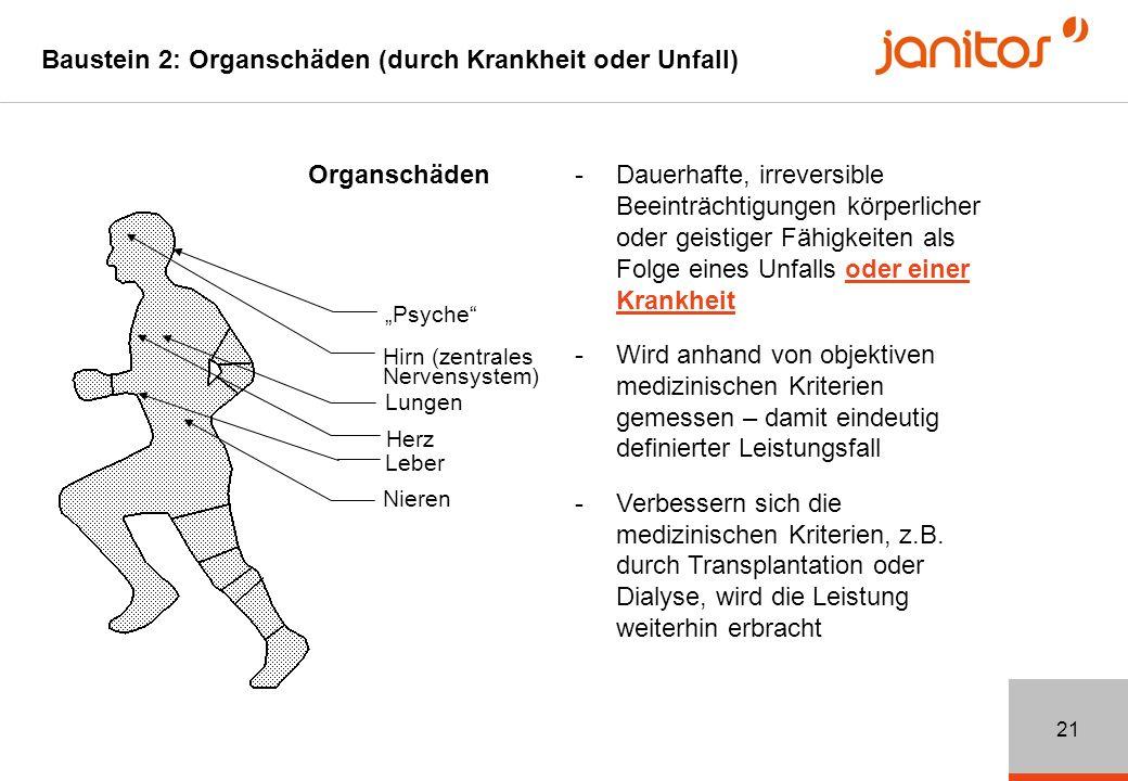 Baustein 2: Organschäden (durch Krankheit oder Unfall)