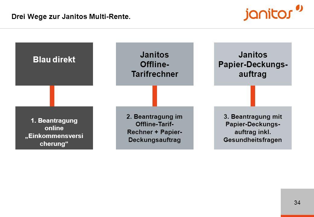 Drei Wege zur Janitos Multi-Rente.