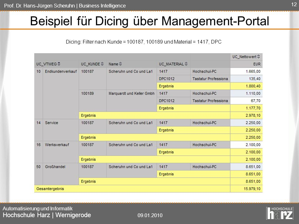 Beispiel für Dicing über Management-Portal