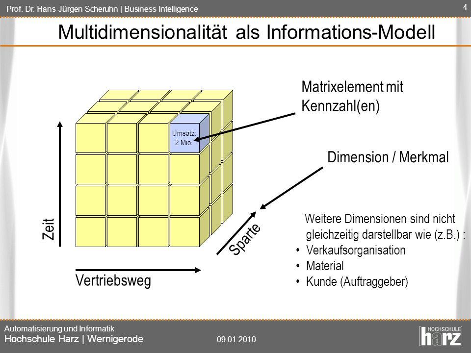 Multidimensionalität als Informations-Modell