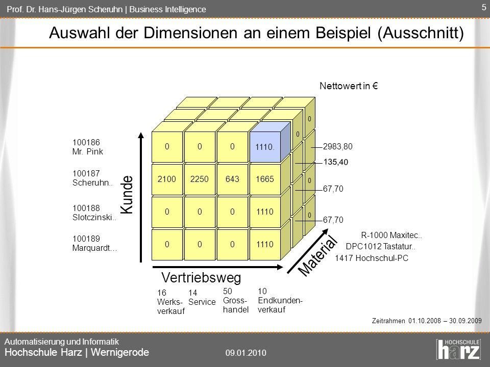 Auswahl der Dimensionen an einem Beispiel (Ausschnitt)