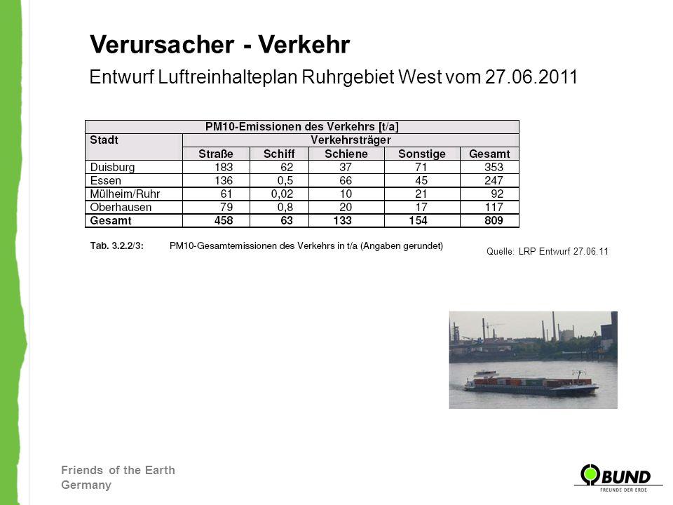 Verursacher - VerkehrEntwurf Luftreinhalteplan Ruhrgebiet West vom 27.06.2011. Quelle: LRP Entwurf 27.06.11.