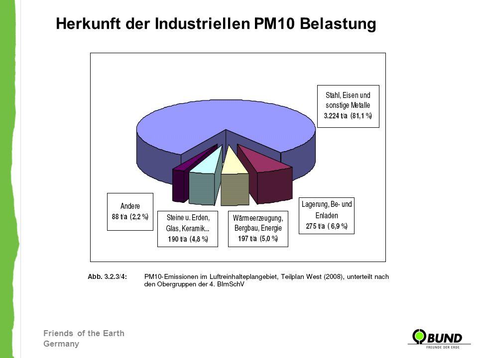 Herkunft der Industriellen PM10 Belastung