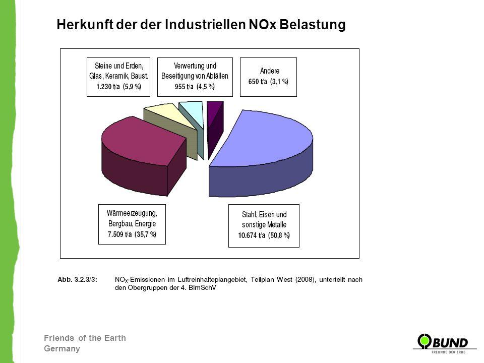 Herkunft der der Industriellen NOx Belastung