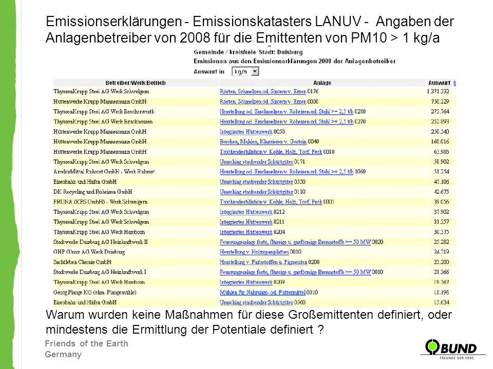 Emissionserklärungen - Emissionskatasters LANUV - Angaben der Anlagenbetreiber von 2008 für die Emittenten von PM10 > 1 kg/a