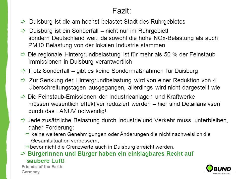 Fazit: Duisburg ist die am höchst belastet Stadt des Ruhrgebietes