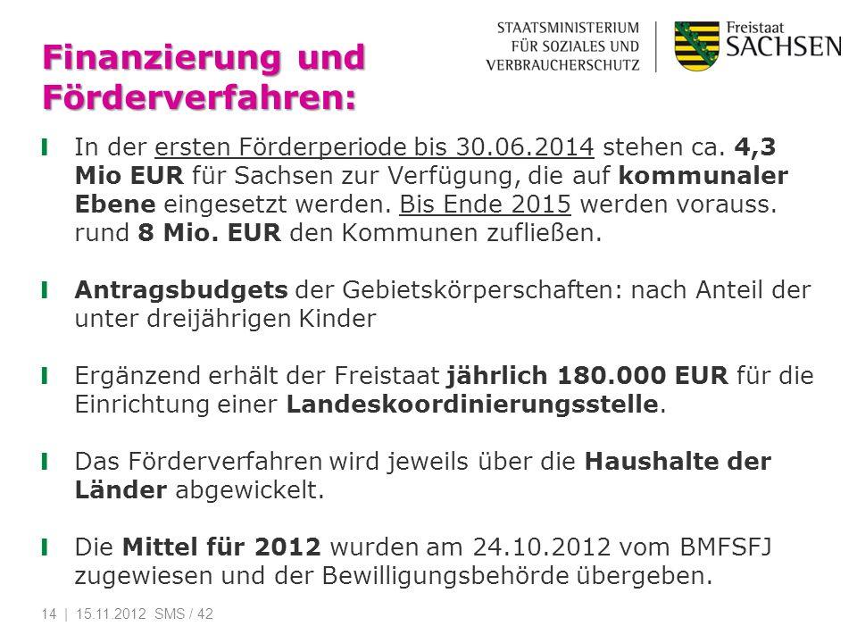 Finanzierung und Förderverfahren: