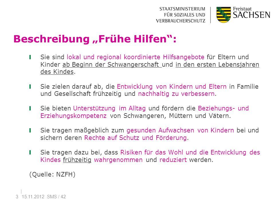 """Beschreibung """"Frühe Hilfen :"""