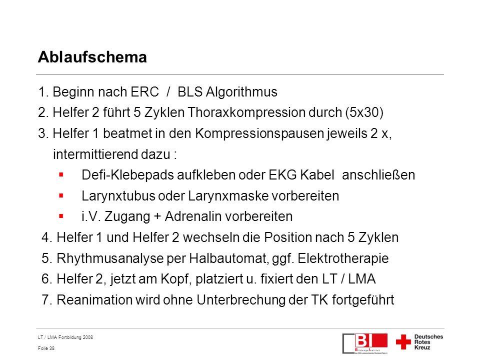 Ablaufschema 1. Beginn nach ERC / BLS Algorithmus